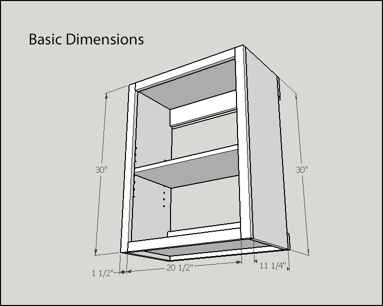 The Basic Wall Cabinet Router Forums