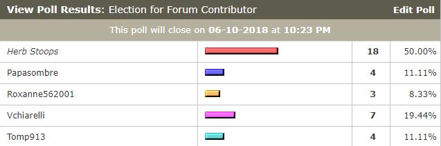 Forum Contributor election-current.png