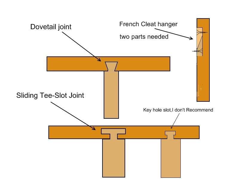 dovetail router bits. click image for larger version name: dovetail joint a.jpg views: 2363 size router bits
