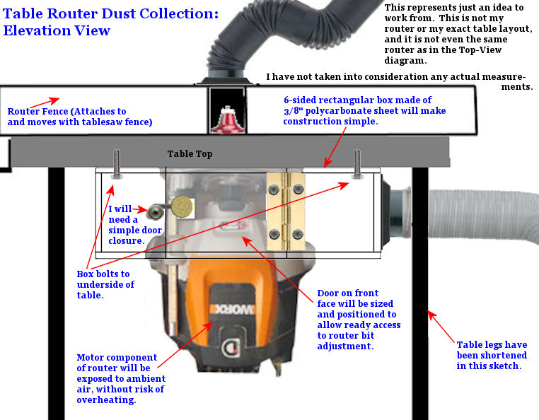 Dust evacuation on router table router forums click image for larger version name elevation view router table dust collectorg views greentooth Images