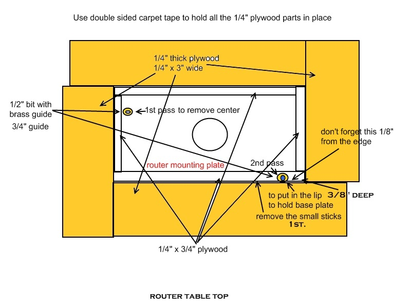 How to mount router table insert plate image collections wiring woodhaven 147 router table insert router forums click image for larger version name how to mount greentooth Images
