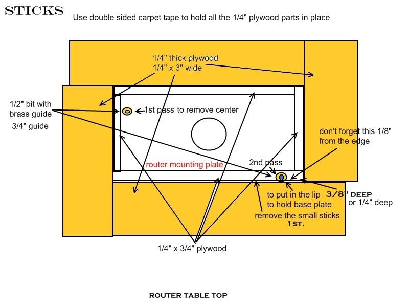 Where can i find this slick method for cutting router plate opening click image for larger version name how to mount base plateg views greentooth Images