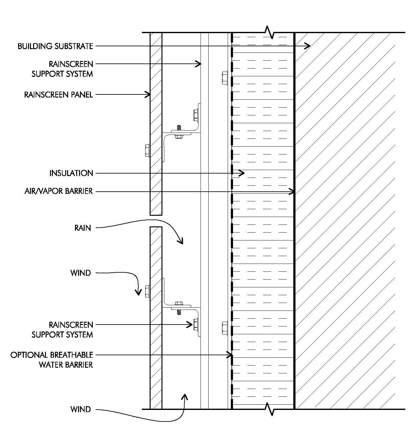 Need Advice Concerning Vapor Barrier Router Forums