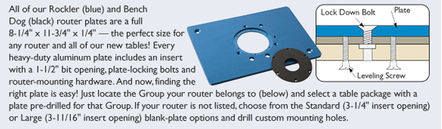 How to mount the router plate router forums click image for larger version name rockler more infog views 339 size keyboard keysfo Image collections