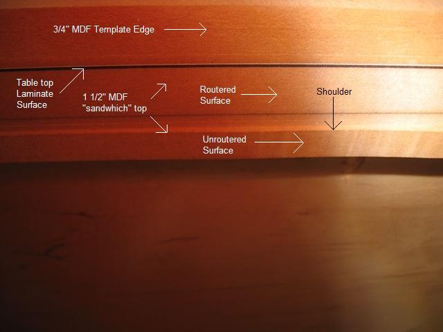Router plate installation router forums router plate installation router plate 10pg keyboard keysfo Images