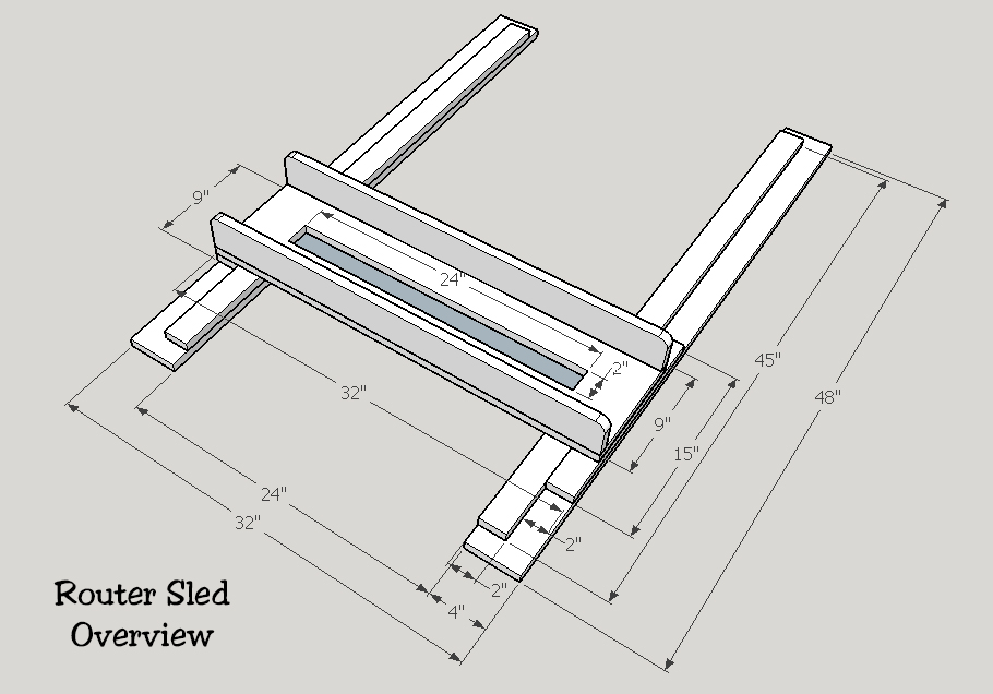 Click image for larger version Name: Router Sled Overview.jpg Views: 2185 Size