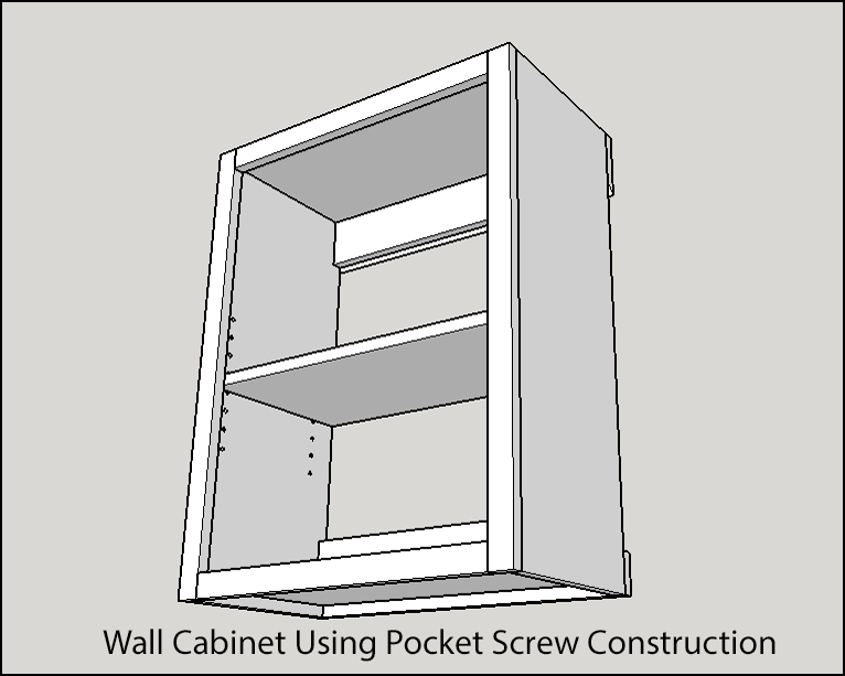The Basic Wall Cabinet - Router Forums