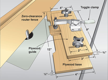 End Grain Routing On Router Table Router Forums