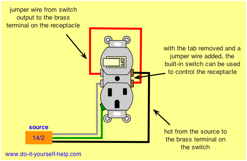 Wiring A Switch To Router Table