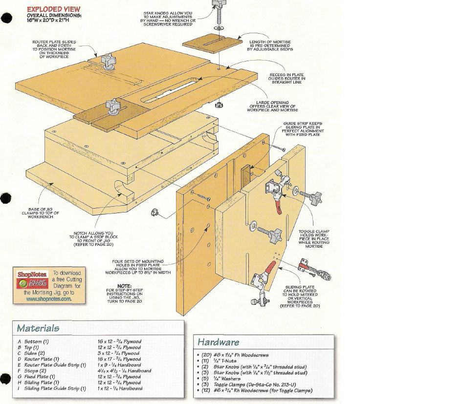 woodworking forum australia | Fabulous Woodworking Projects